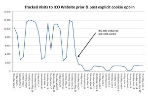 Monthly Website Traffic Reporting